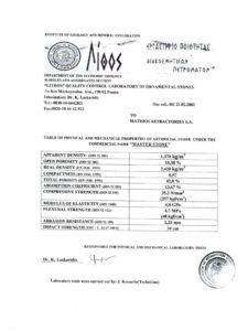 Lithos-Certificate3